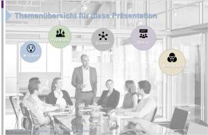 Übersichtsseite Sales Präsentation, Pitch Präsentation
